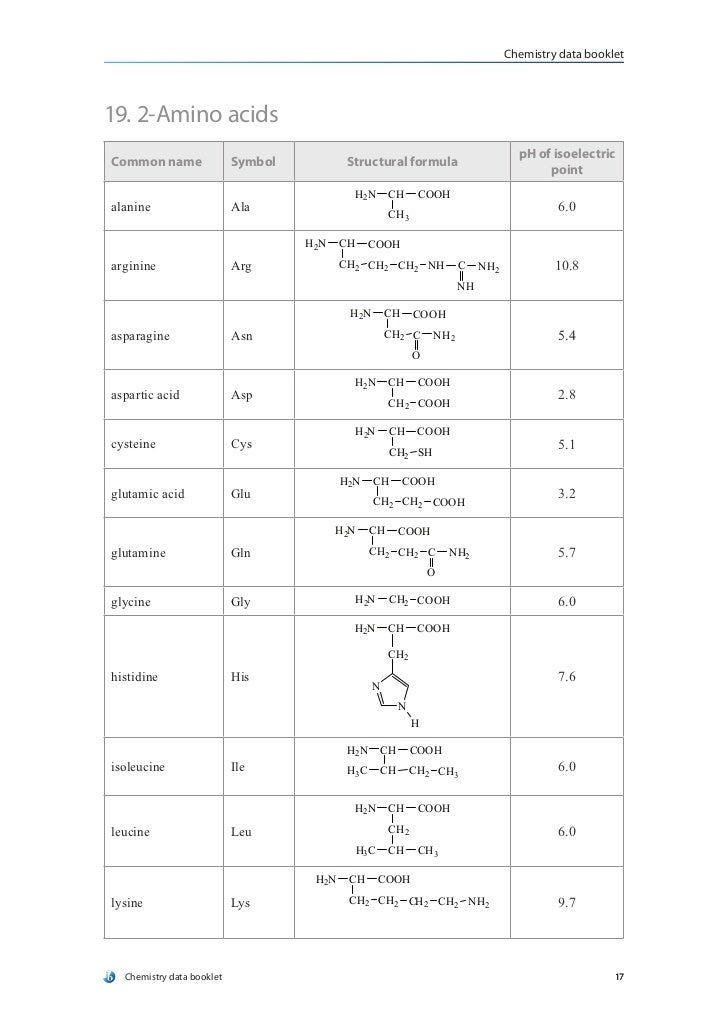 data booklet pH of isoelectric Common name Symbol Structural formula ... H2 Structural Formula