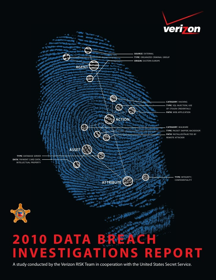 Verizon Data Breach Report 2010