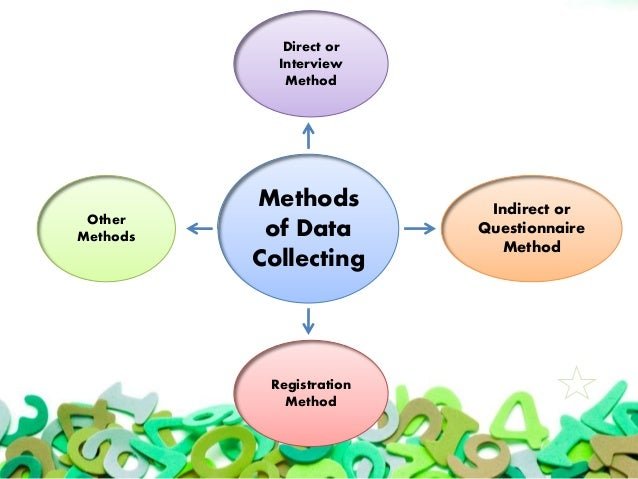 collecting scientific research data essay Qualitative data collection essay:: 1 works cited these were recommended because of they are popular across the social and health and science research studies.