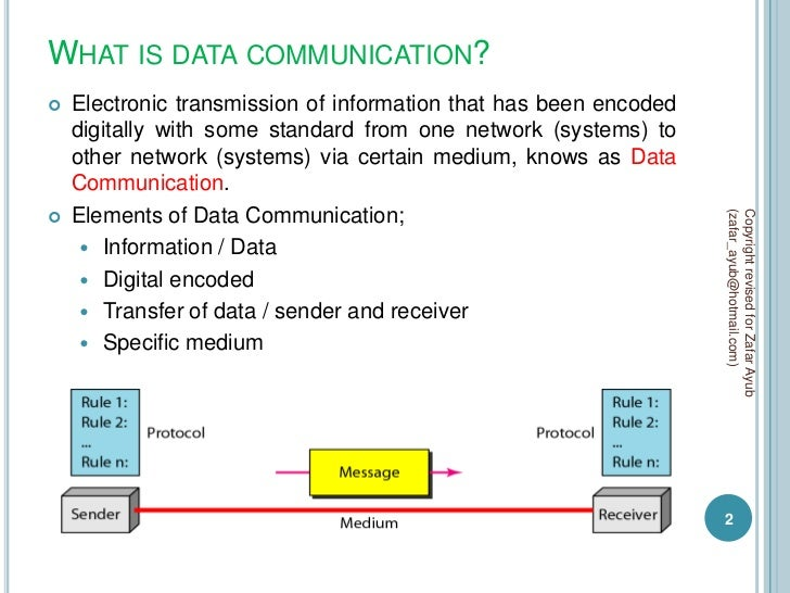 Computer communications network