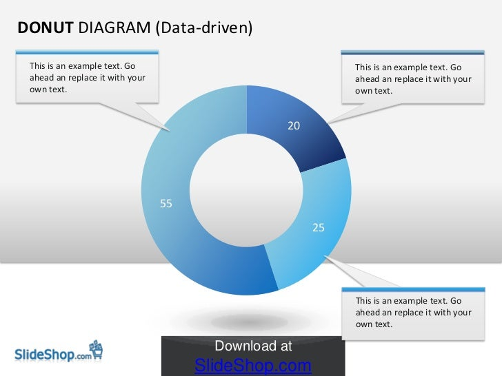 Datadriven charts