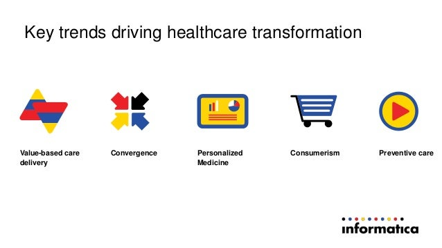 alue-based careV delivery Convergence Consumerism Preventive carePersonalized Medicine Key trends driving healthcare trans...