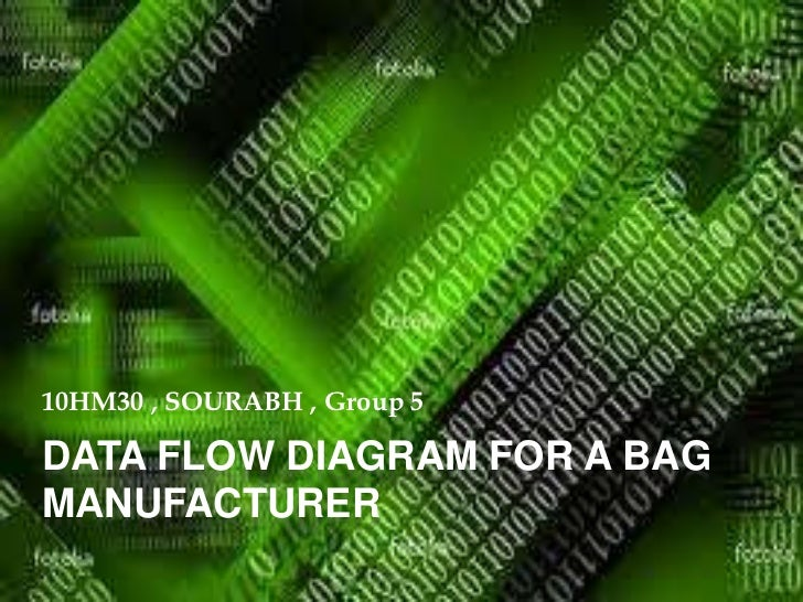 DATA FLOW DIAGRAM FOR A BAGMANUFACTURER<br />10HM30 , SOURABH , Group 5<br />