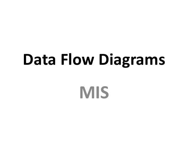 Data Flow Diagrams       MIS