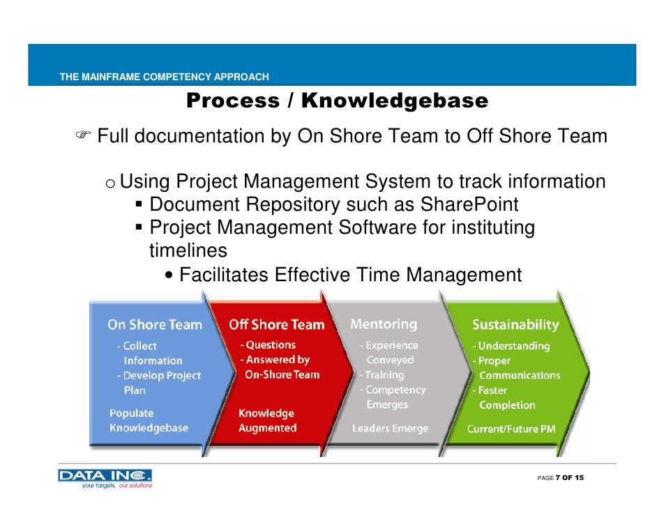systems approach in project management Read or download project management 101: the complete guide why do you need a project management system at all—provide a with your approach to.