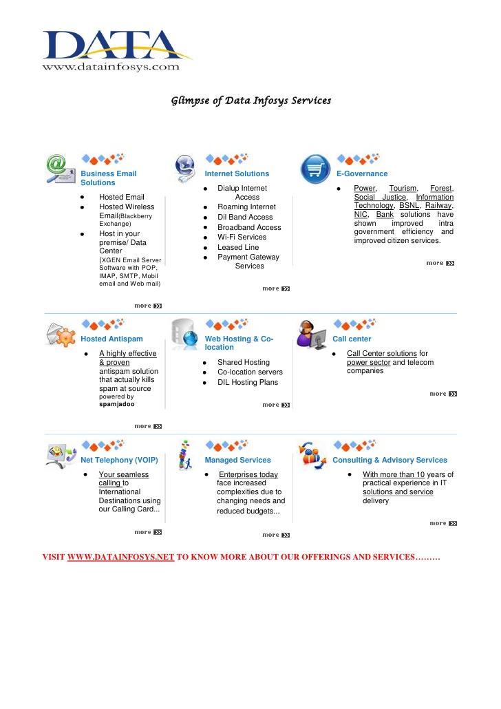 Data Infosys Limited, Jaipur