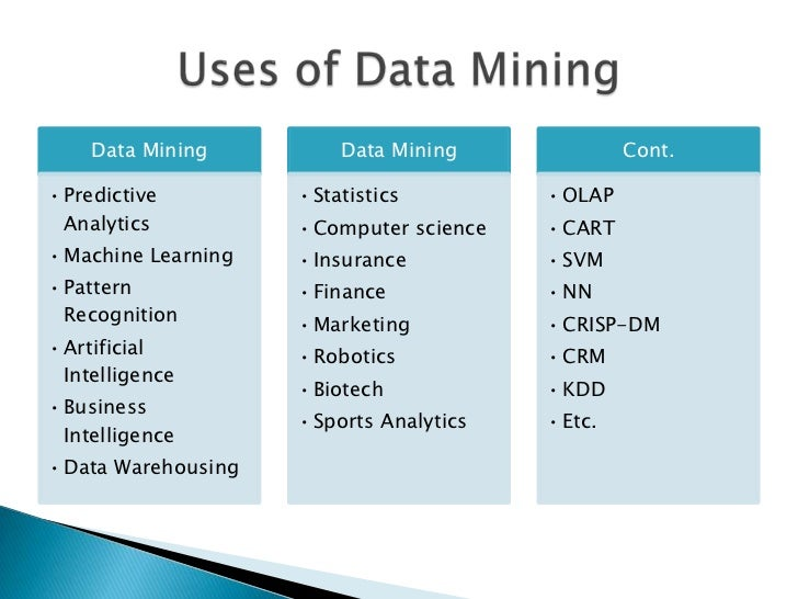 Data mining for baseball new ppt