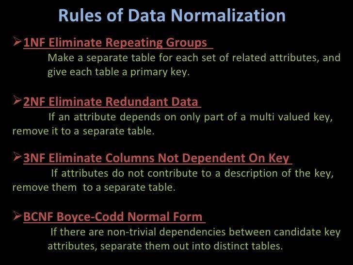 Rules of Data Normalization <ul><li>1NF Eliminate Repeating Groups   </li></ul><ul><li>Make a separate table for each set ...