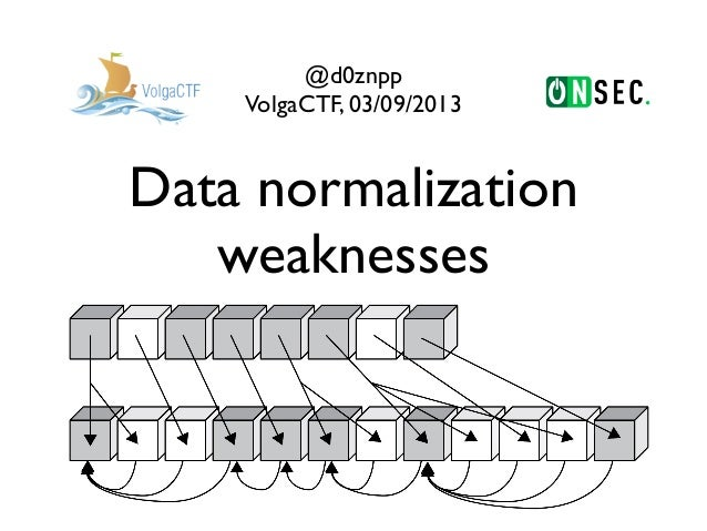 Data normalization weaknesses