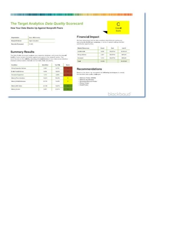 Blackbaud Data Quality Scorecard