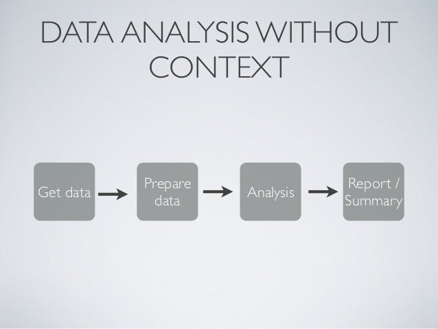 Science Data Analysis Data Analysis Without Context