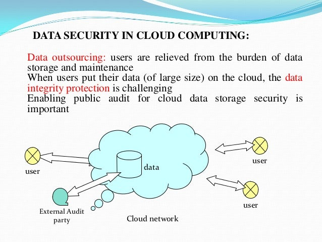 cloud computing security While maintaining appropriate data security continues to be a prevailing concern, a cloud computing infrastructure can actually increase your overall security.
