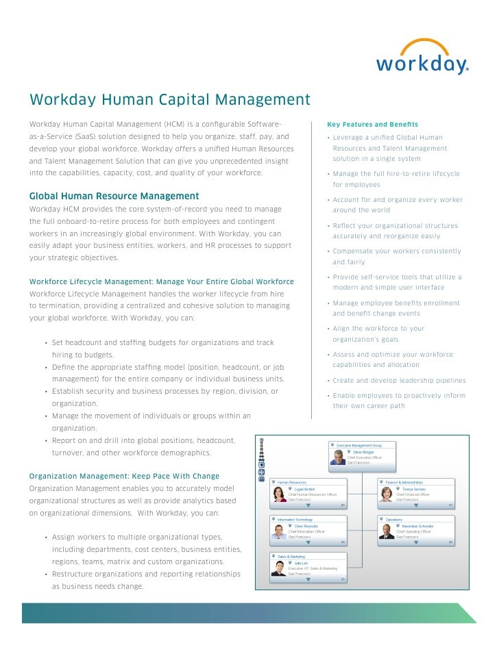 Workday Human Capital ManagementWorkday Human Capital Management (HCM) is a configurable Software-            Key Features...