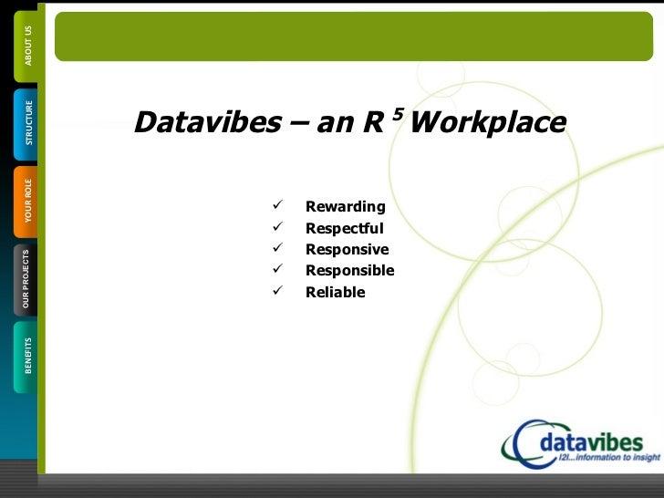 Datavibes Corporate Presentation  Hr