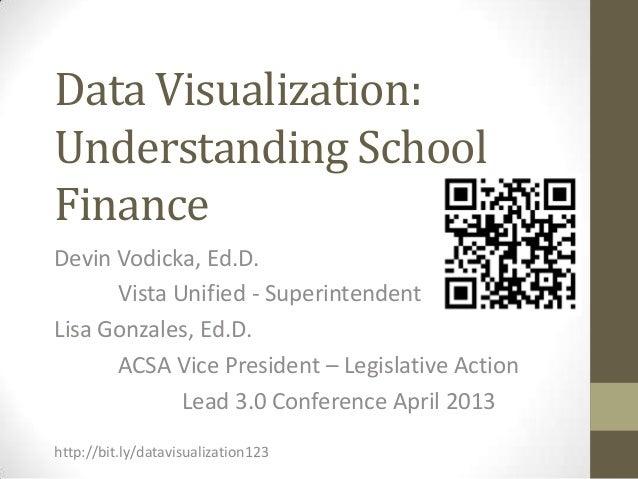Data visualization and school finance