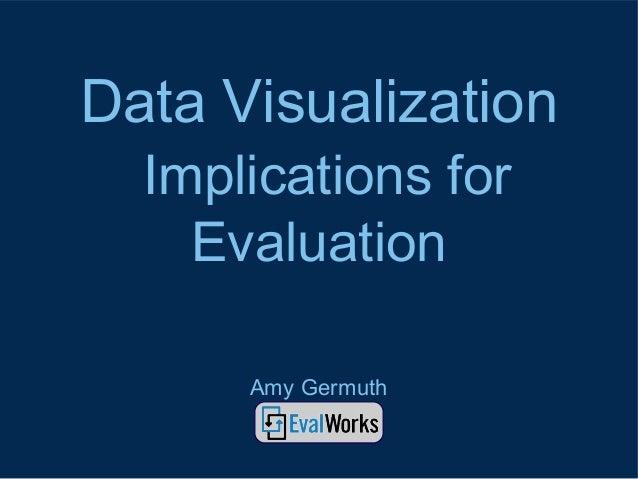 Data visualization history