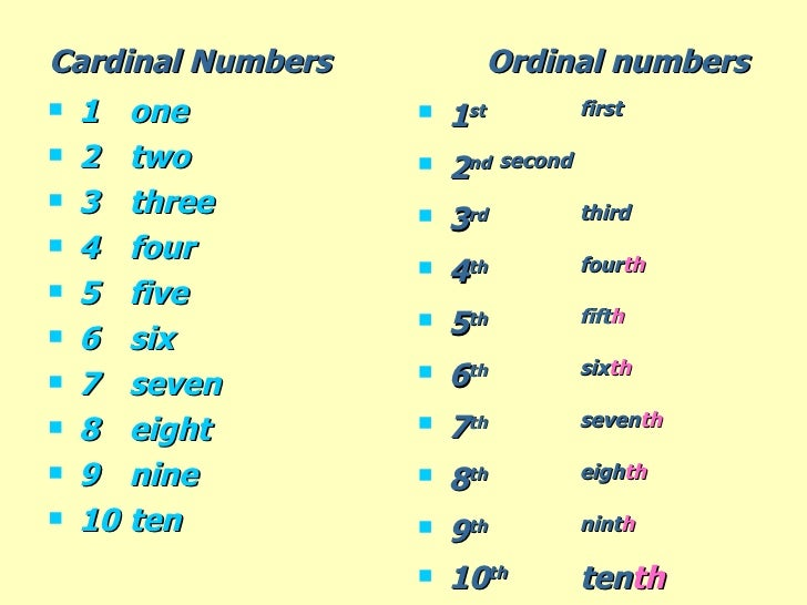 Ordinal Number English Cardinal Numbers Ordinal