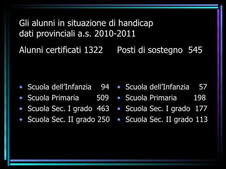 Gli alunni in situazione di handicap dati provinciali a.s. 2010-2011 <ul><li>Alunni certificati 1322 </li></ul><ul><li>Scu...
