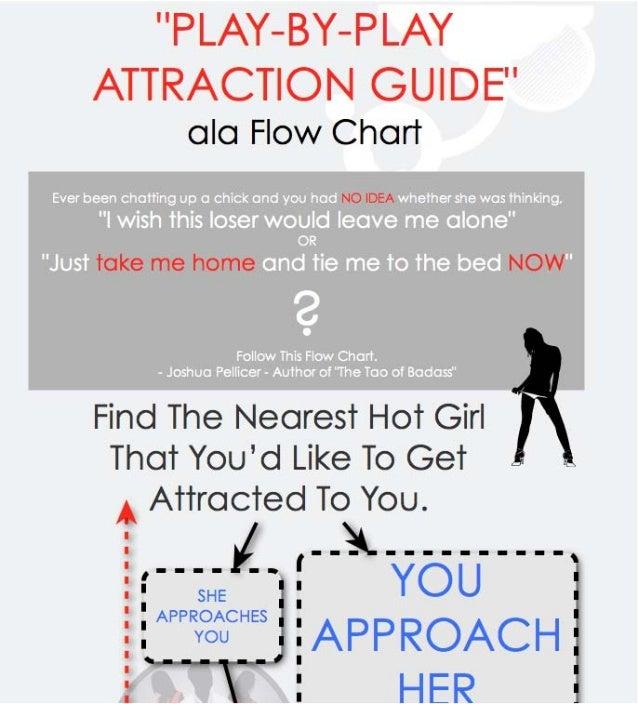 Dating advice for_men