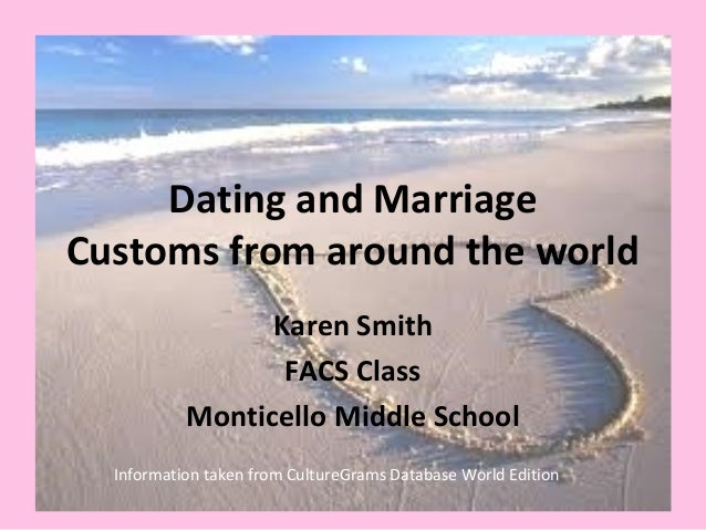 Dating and Marriage Customs from around the world Karen Smith FACS Class Monticello Middle School Information taken from C...