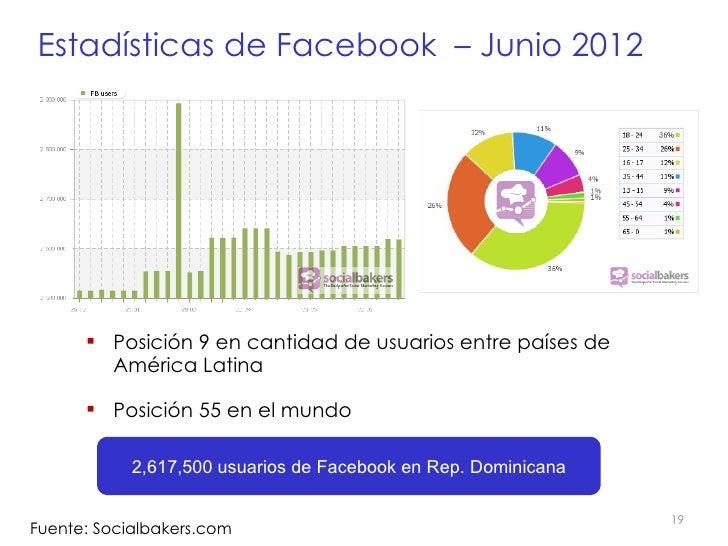 Uso de Internet en el Mundo 55 en el Mundo 2,617,500