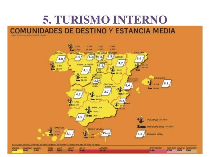 5. TURISMO INTERNO