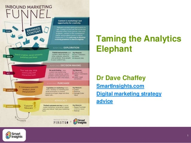 Taming the Analytics Elephant  Dr Dave Chaffey SmartInsights.com Digital marketing strategy advice  1