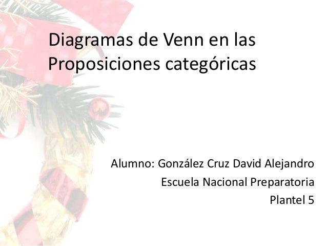 Diagramas de Venn en lasProposiciones categóricas       Alumno: González Cruz David Alejandro               Escuela Nacion...