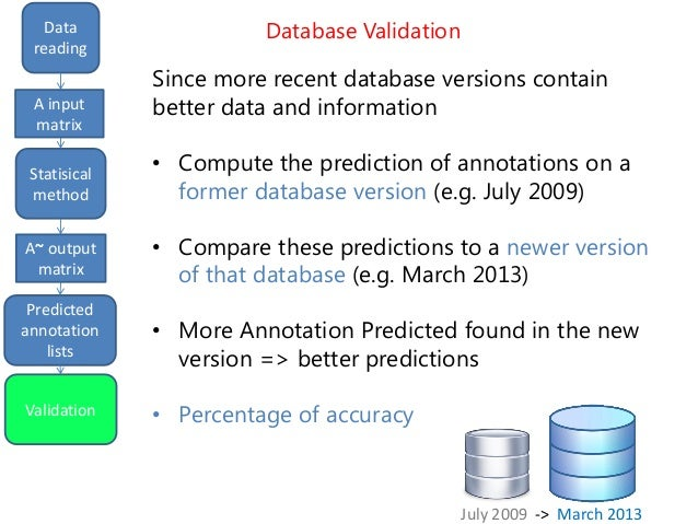 phd thesis abstract database