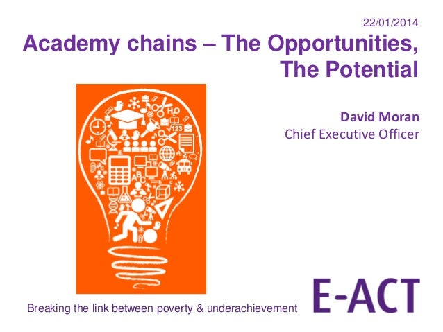 Breaking the link between poverty & underachievement 22/01/2014 Academy chains – The Opportunities, The Potential David Mo...