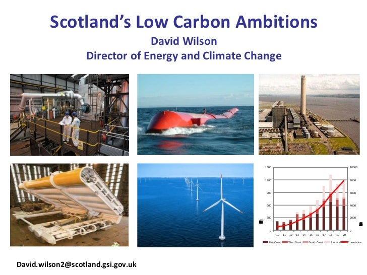 Scotland's Low Carbon Ambitions David Wilson Director of Energy and Climate Change [email_address]