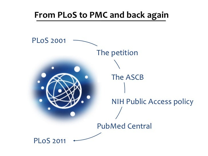 From PLoS to PMC and back againPLoS 2001              The petition                  The ASCB                  NIH Public A...