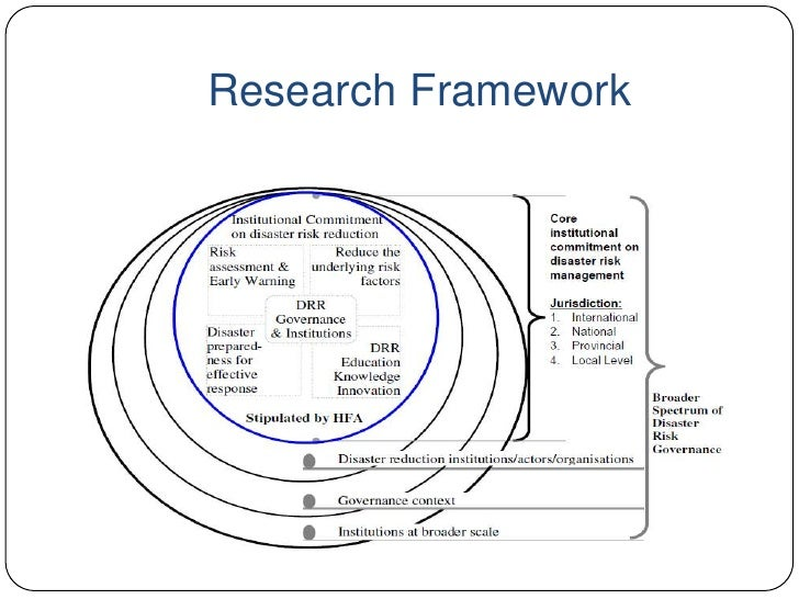 Introduction to a research proposal