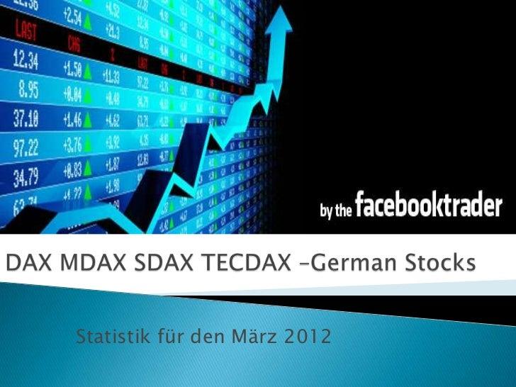 Statistik für den März 2012