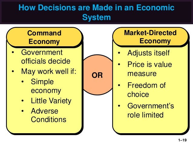 economic decisions essay