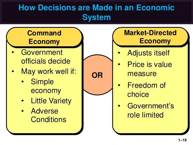 command and market economies essay