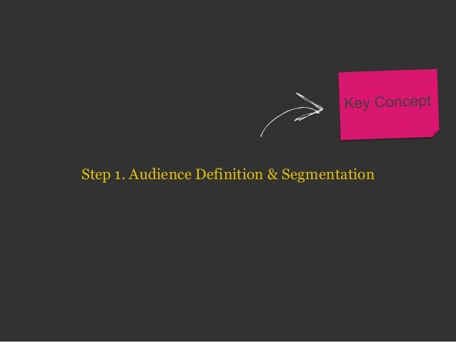 Step 1. Audience Definition & Segmentation