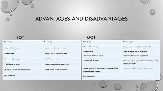 advantages and disadvantages of ngos in Advantages disadvantages and impacts of globalization print reference disadvantages of and run by citizens which civil society often refers to ngos.