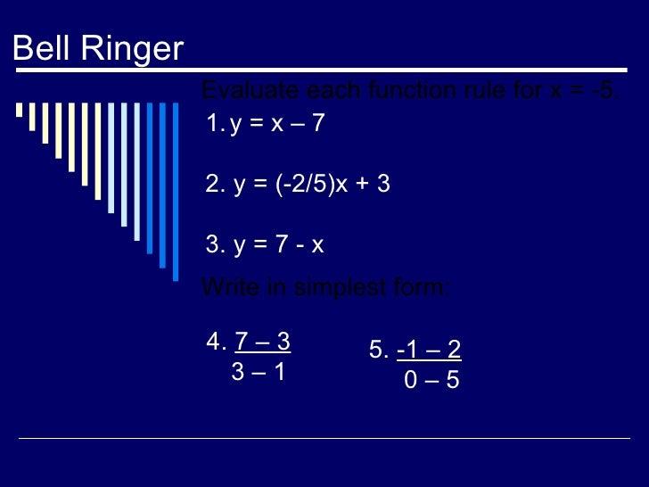 TechMathI - Rate of change and slope