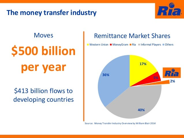 Compare money transfer services. Use the currency transfer calculator below by entering the amount you want to send and choose the currency you are sending to.