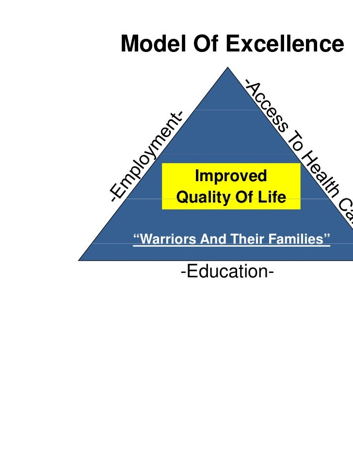 """Model Of Excellence         Improved       Quality Of Life """"Warriors And Their Families""""  Warriors           Families     ..."""