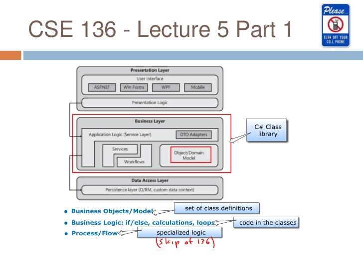 CSE 136 - Lecture 5 Part 1