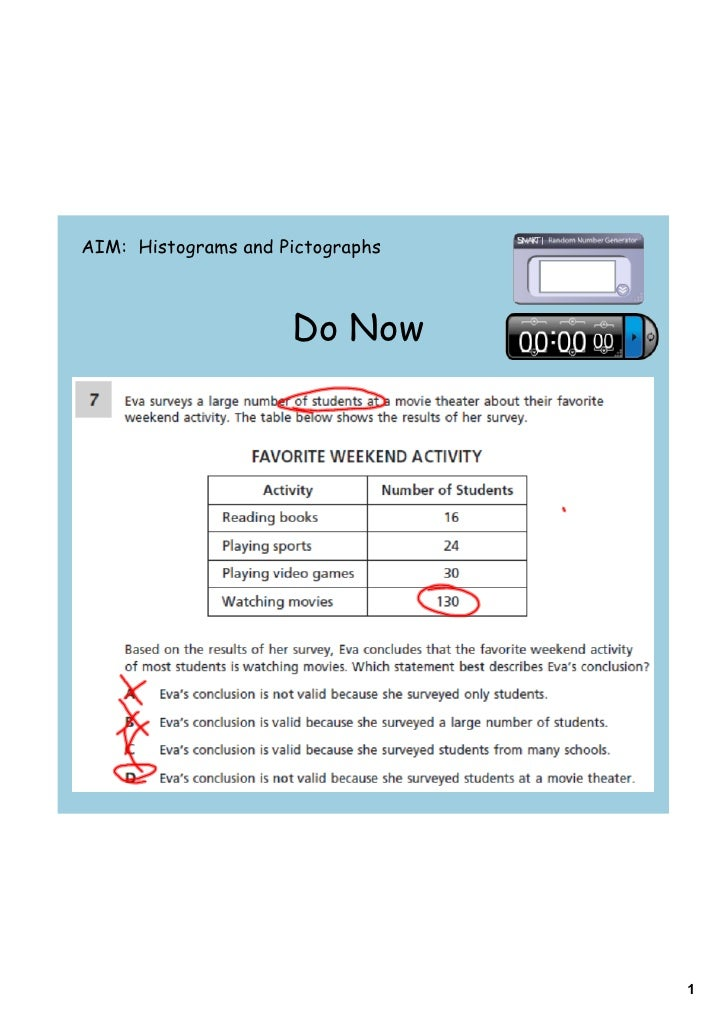 AIM: Histograms and Pictographs                     Do Now                                  1