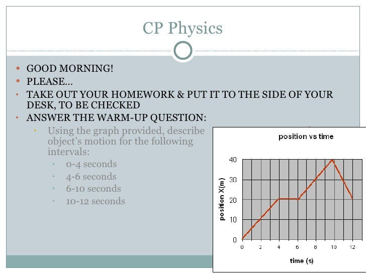 CP - Graphical Analysis