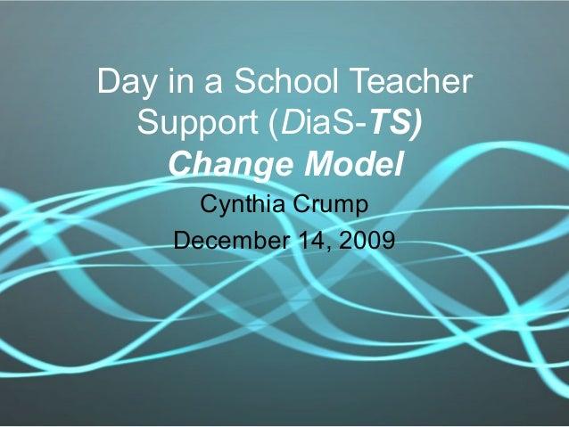 Day in a School Teacher Support (DiaS-TS) Change Model Cynthia Crump December 14, 2009