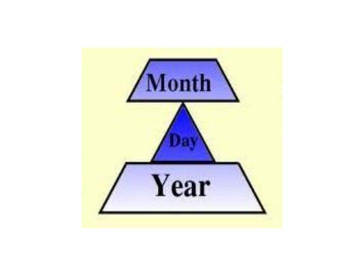 Days months