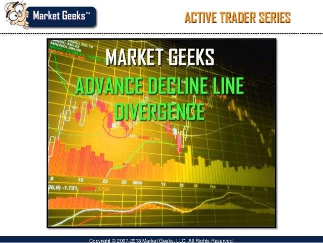 Day Trading Indicators - Predict Market Moves