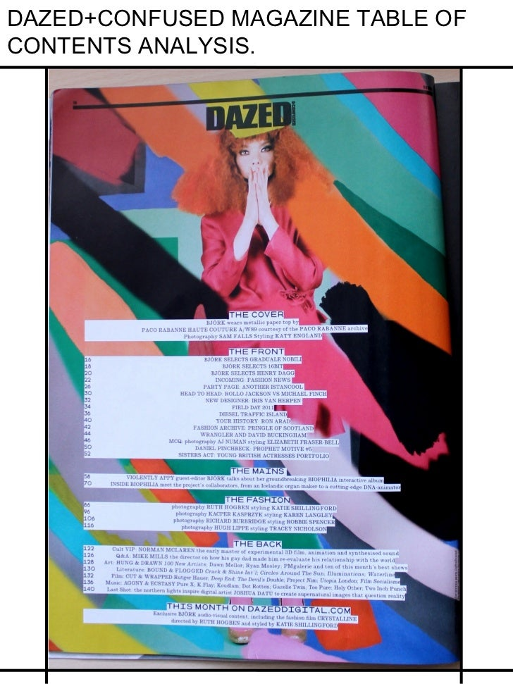 DAZED+CONFUSED MAGAZINE TABLE OFCONTENTS ANALYSIS.