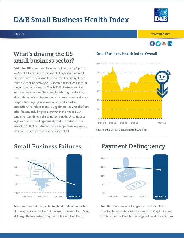 What's driving the US small business sector? DB Small Business Health Index DB's Small Business Health Index declined near...