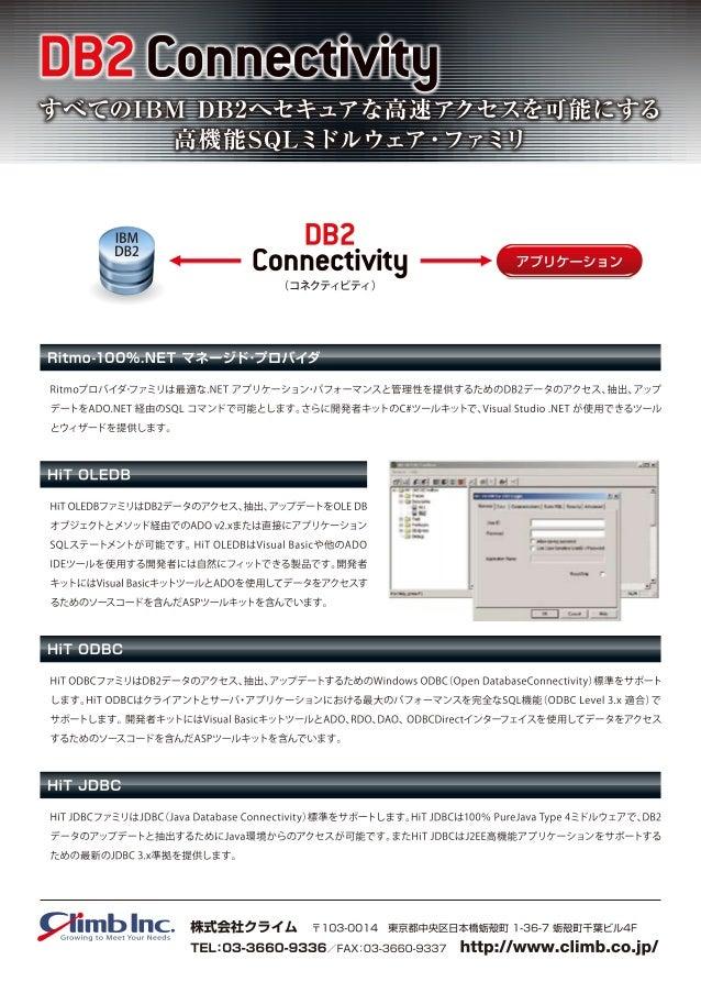 [カタログ]DB2 Connectivity製品シリーズ